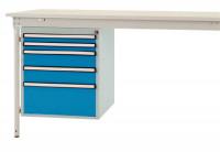 Schubfach-Unterbauten BASIS, stationär, 2 x 50 , 2 x 100 , 1 x 200 mm Lichtblau RAL 5012