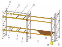 Spanplatten für Palettenregalsystem 800 / 1800