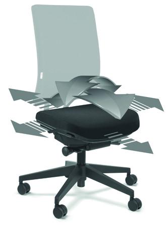 Flexsitzfläche für Madrid