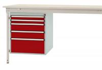 Schubfach-Unterbauten BASIS, stationär, 2 x 50 , 2 x 100 , 1 x 200 mm Rubinrot RAL 3003